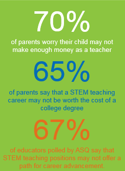 Stem Pay infographic