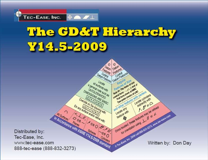 The GD&T Hierarchy Pocket Guide Y14.5-2009 | ASQ