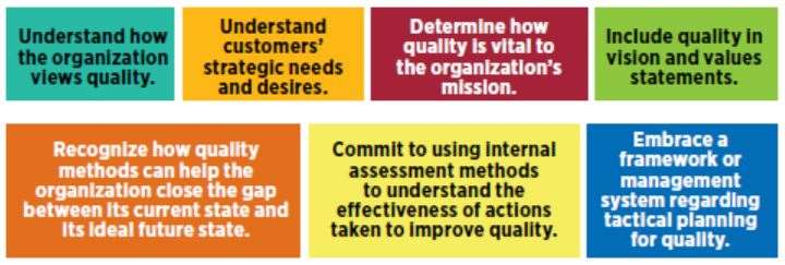 Elements of a Strategic Quality Plan