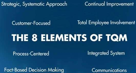 Primary Elements of Total Quality Management (TQM)