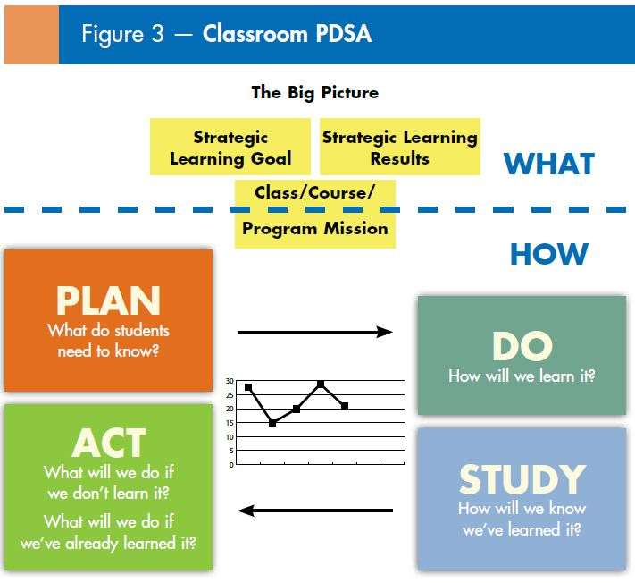 Case Study: Iredell Statesville Schools | Asq