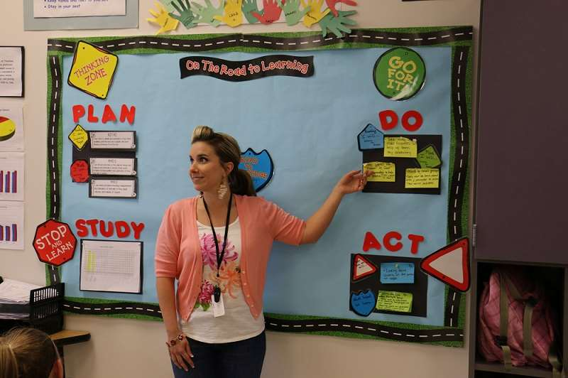 Keri Bass, 4th-grade teacher at Troutman Elementary School (N.C.), leads PDSA Discussion
