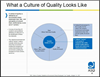 CS Division Webinar on Culture of Quality