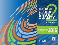 ASQ Global State of Quality