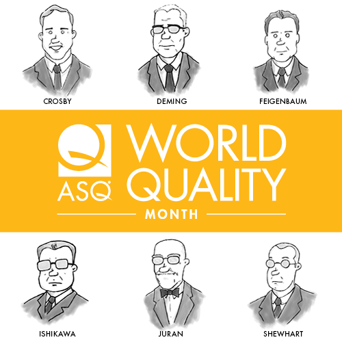 World Quality Month 2019 What Guru Are You Illustration